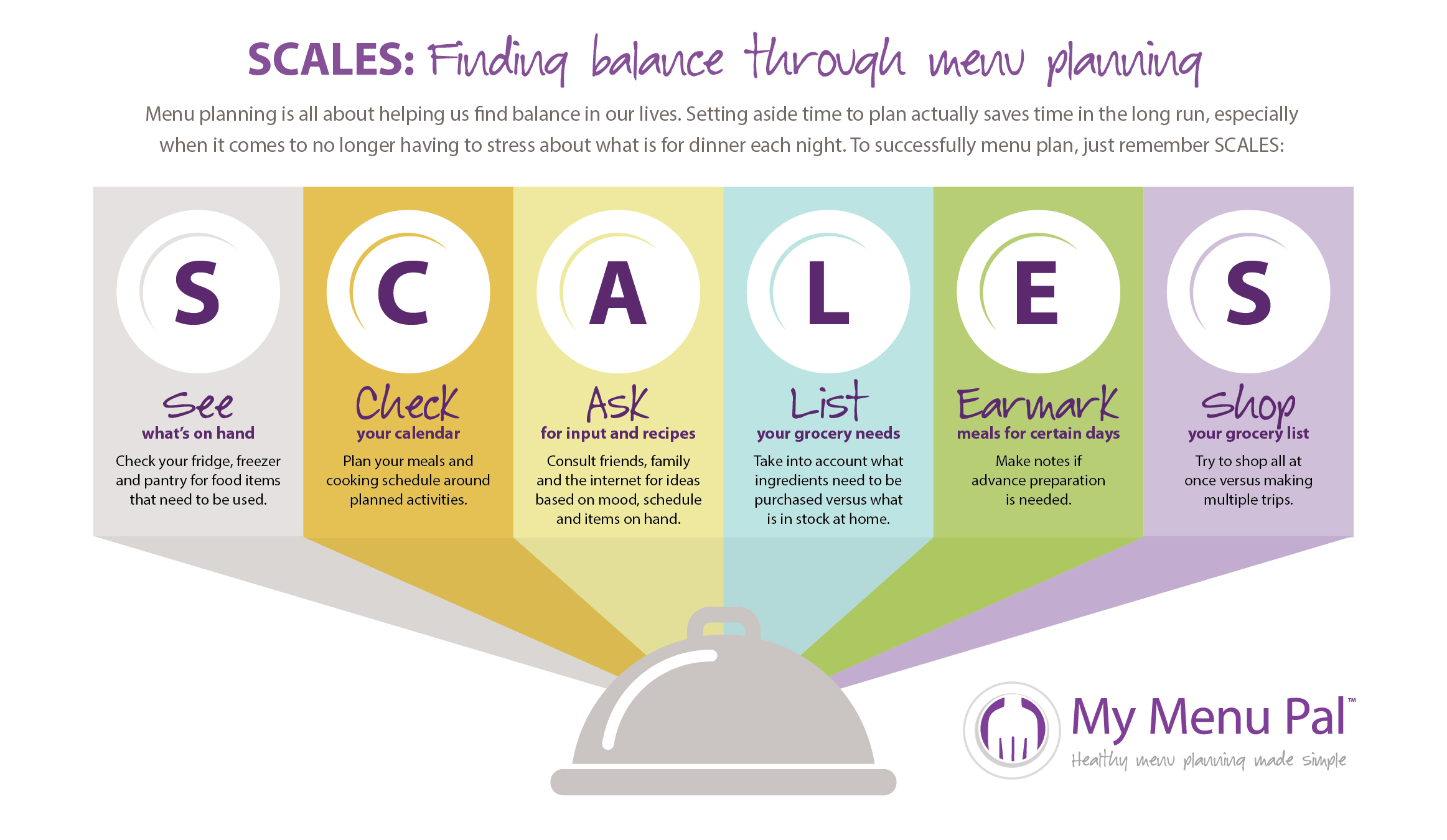 scales a new way to help your family eat healthier primrose schools