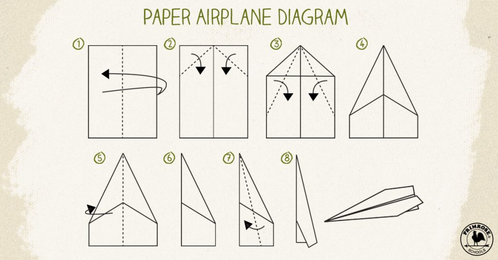 how to make a paper airplane primrose schools rh primroseschools com paper airplane diagrams Long Distance Paper Planes Diagrams
