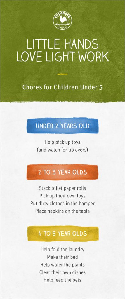 Chore Ideas for Little Ones