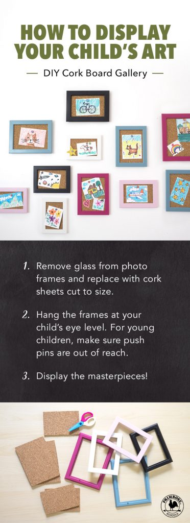 Instructions on how to make your own gallery to display your kid's artwork.
